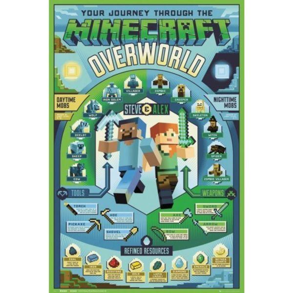 Poster Minecraft Overworld Steve & Alex 91,5 x 61 cms